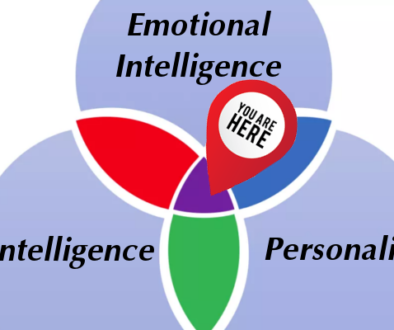 Emotional Intelligence Venn Diagram